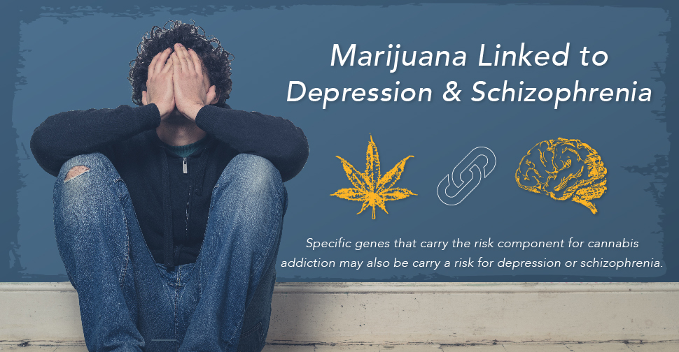 medical marijuana clinic toronto